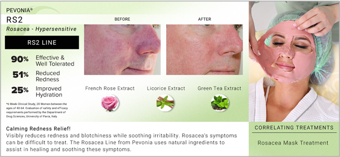 Rosacea-North Sydney-Pevonia- LAB Skin Clinic 02 9909 3602